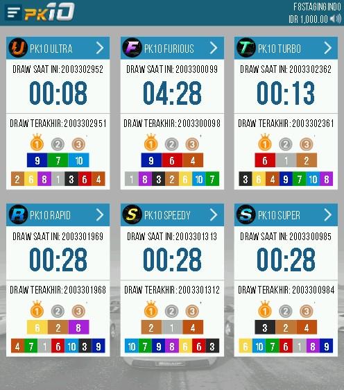 cara bermain lotre online indonesia fun88